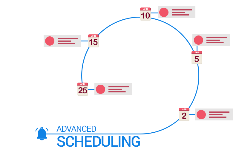 Advanced Scheduling - Multiple Dates, Recurring Notifications