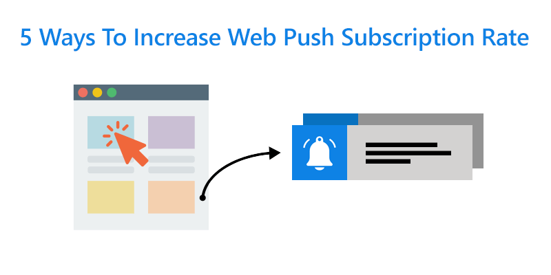 Increase Web Push Notification Subscription Rate