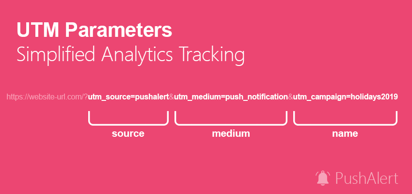 Global UTM Parameters - Web Push Notifications Analytics