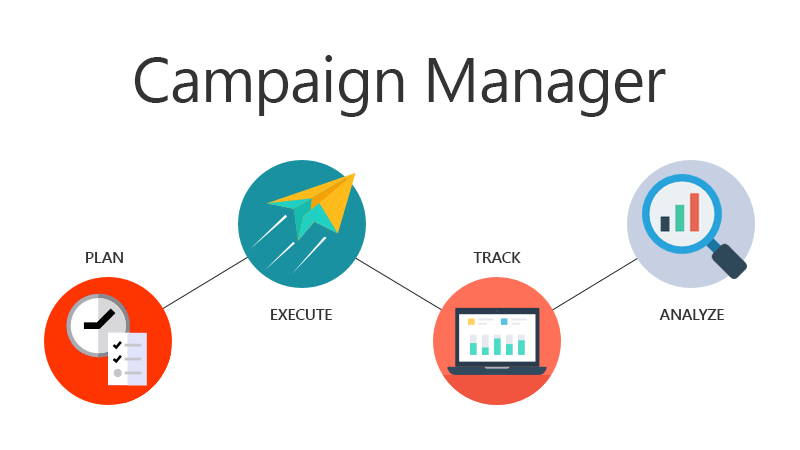 Campaign Manager for Website Push Notifications