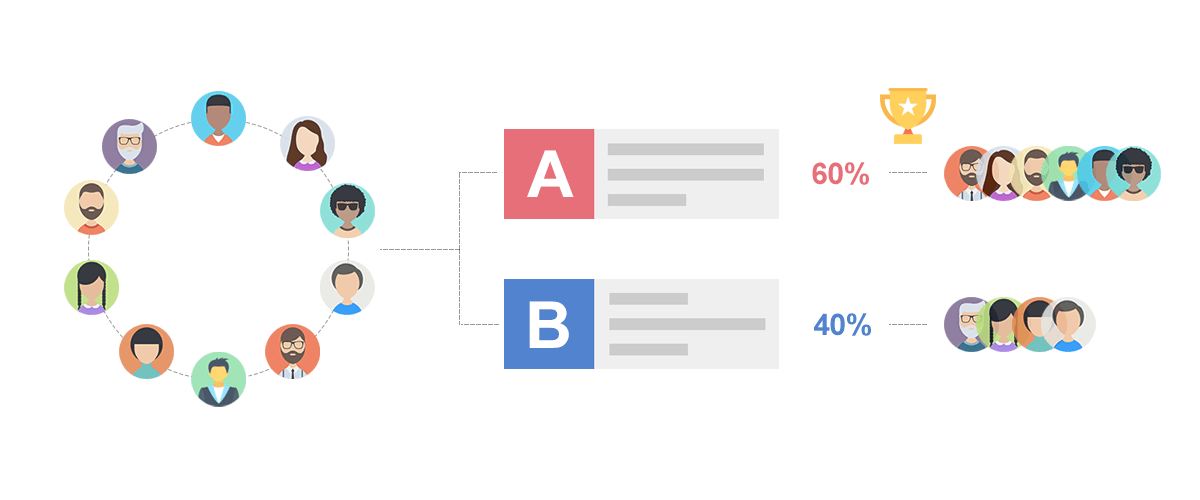 A/B Testing for Web Push Notifications