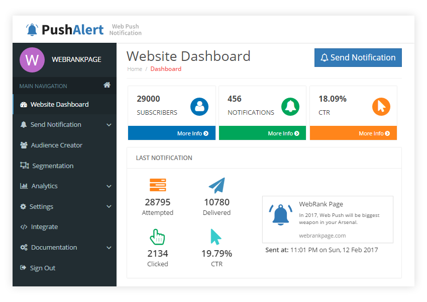 PushAlert Website Dashboard